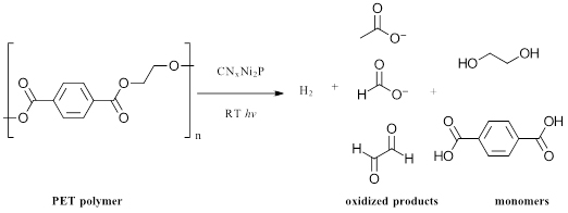 Example of Photocatalytic degradation of PET polymer