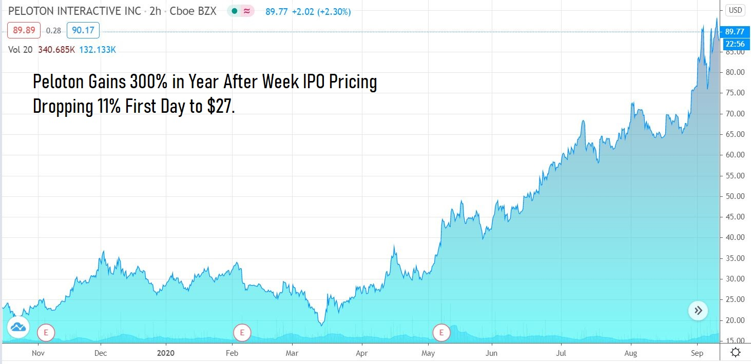 Internet Stock Review