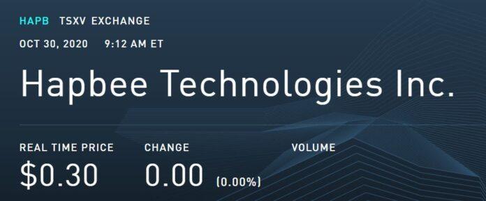 Hapbee, Biotech Stock Review