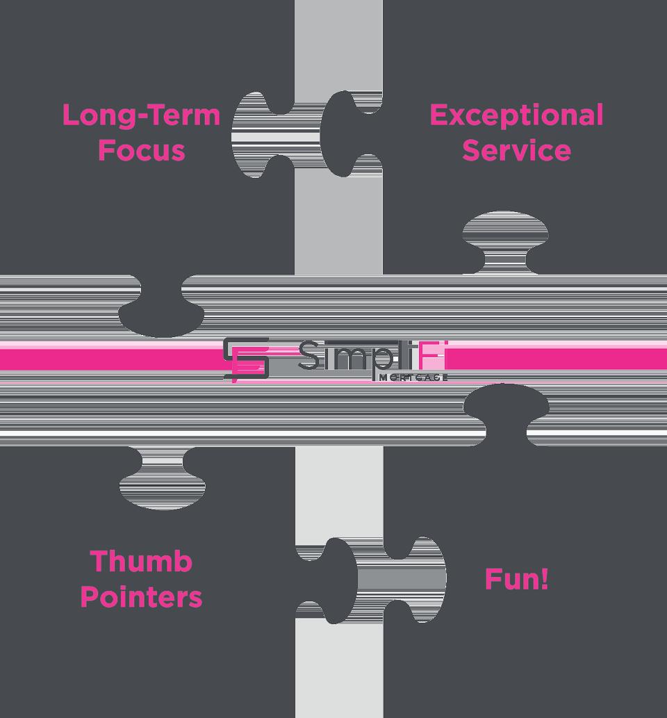 Four Corners of SimpliFi Mortgage