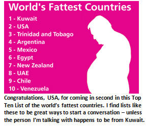 Top Ten - Worlds Fattest Countries