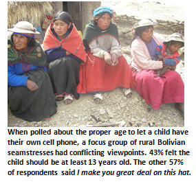 parenting by polling - Bolivian women