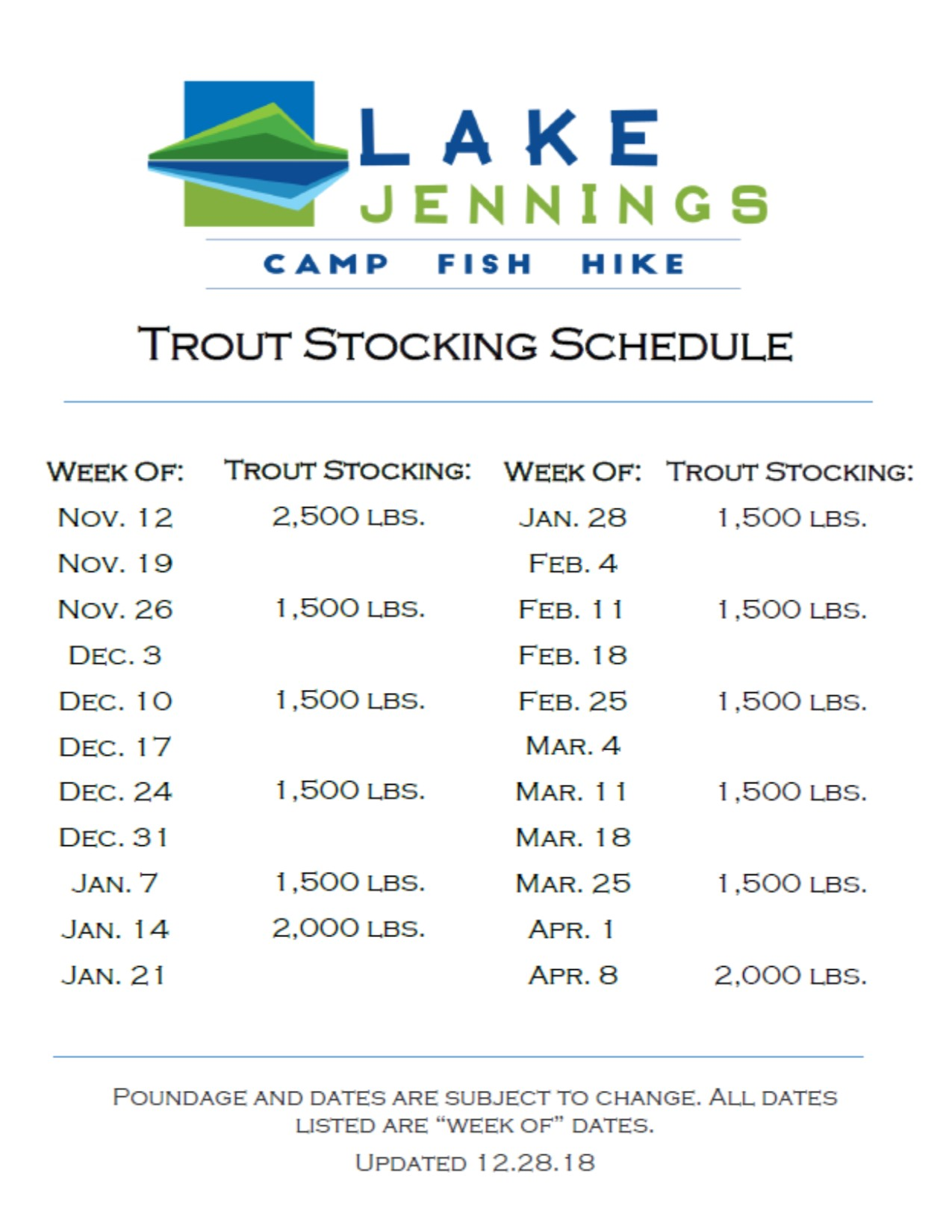 Trout Stocking Week 1,500 lbs  » Lake Jennings