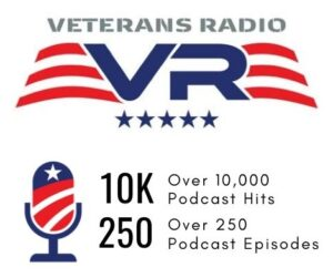 Join Our Podcast Audience Over 10,000 Playback Over 250 Episodes