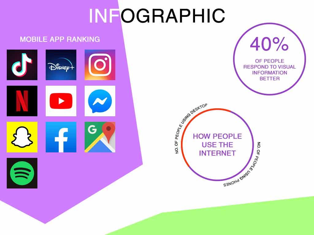 Infographic digital design Wellington NZ