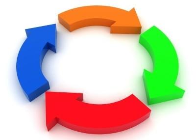 Pasos para establecer un plan de pagos exitoso