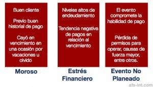 estres financiero