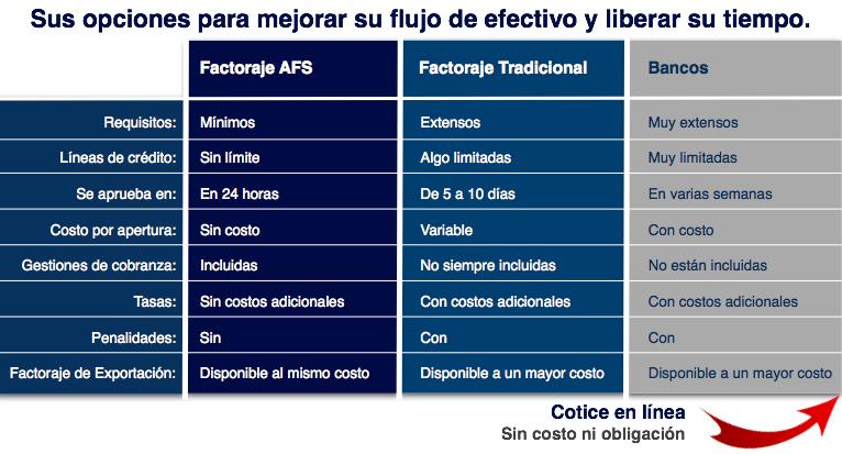 Opciones_para_su_flujo