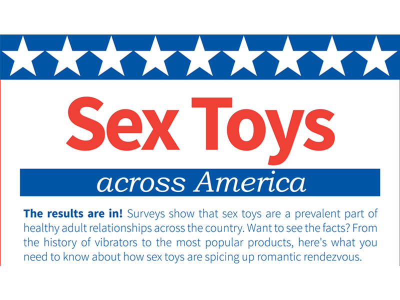 sex toys, sex toy, sex toys america, sex america, toys america, sex toys facts, about sex toys, how sex toys, history of vibrators