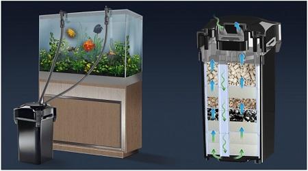 filtracion para acuarios