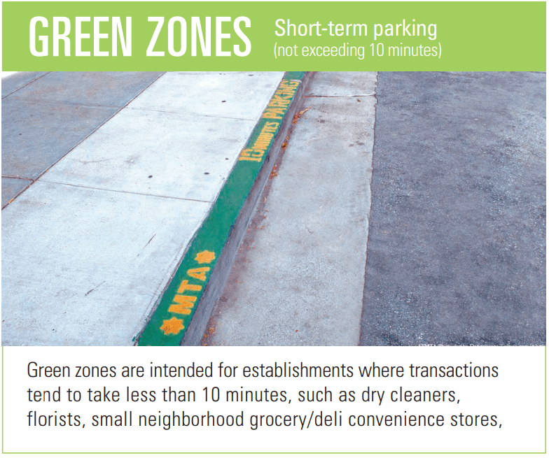 Photo of curb painted in green to show parking regulations