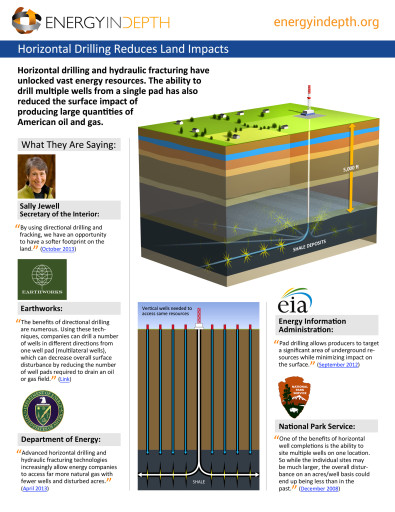 natural gas fact sheets fracking-drilling-land-impact-infographic