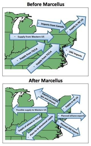Fractivists Marcellus Gas Flow