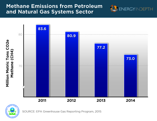 Methane Graph_v03 (1)