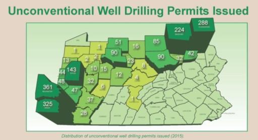 Pennsylvania oil and gas