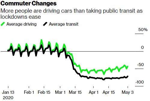 mass transit