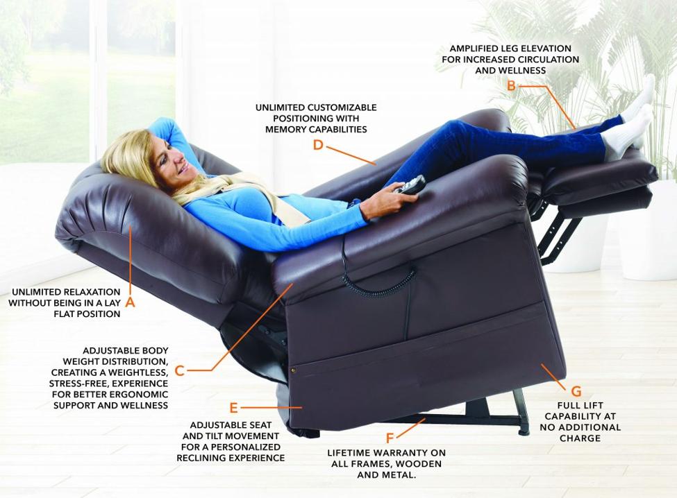 power reclining furniture