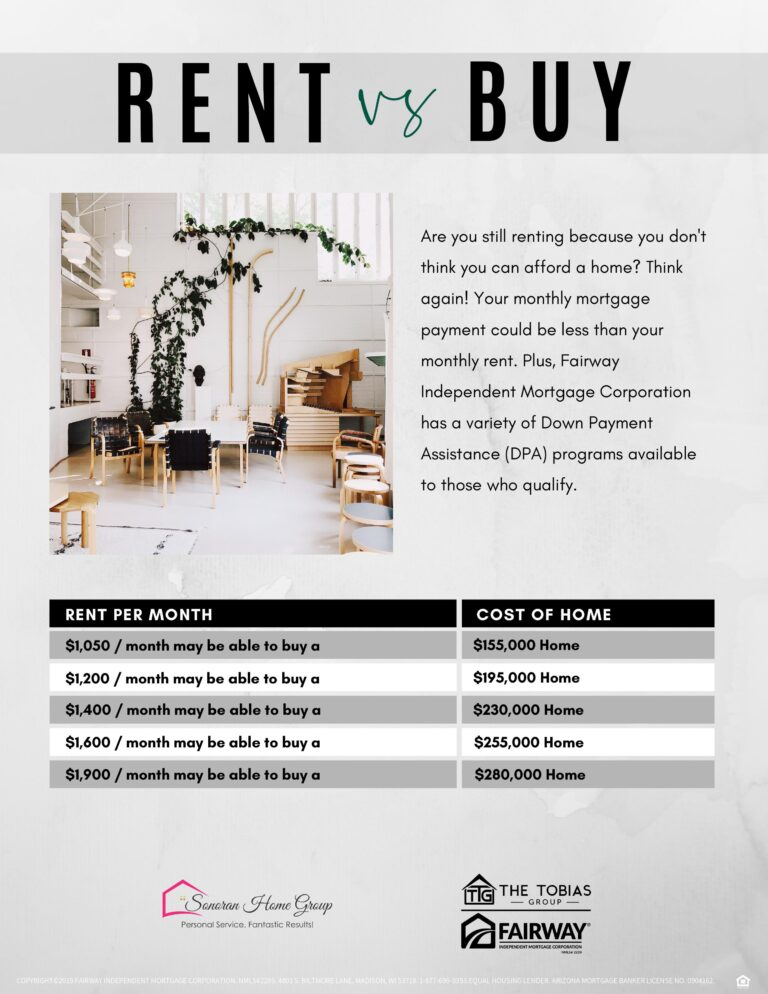 Renting vs Buying a Home - Sonoran Home Group
