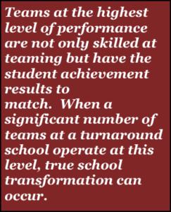 Skilled Teams 2