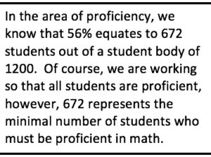 Numbers of students