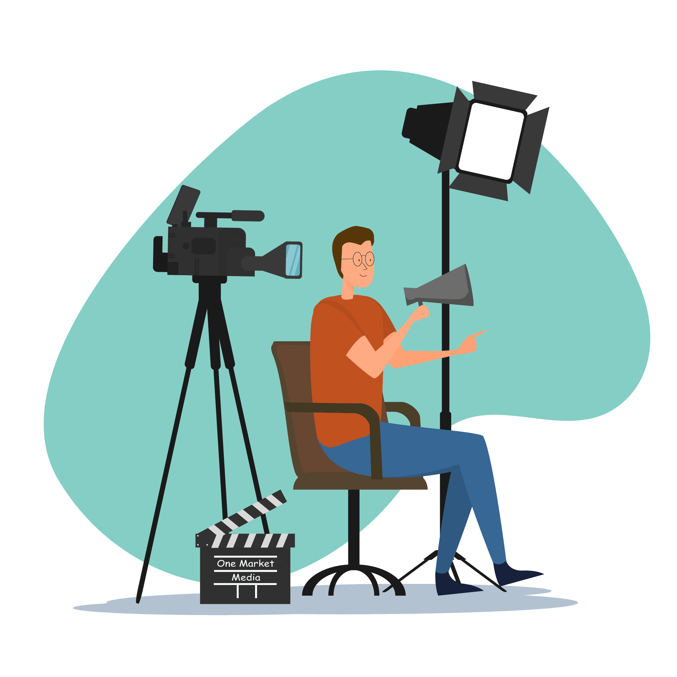 VIdeo production cost - direction