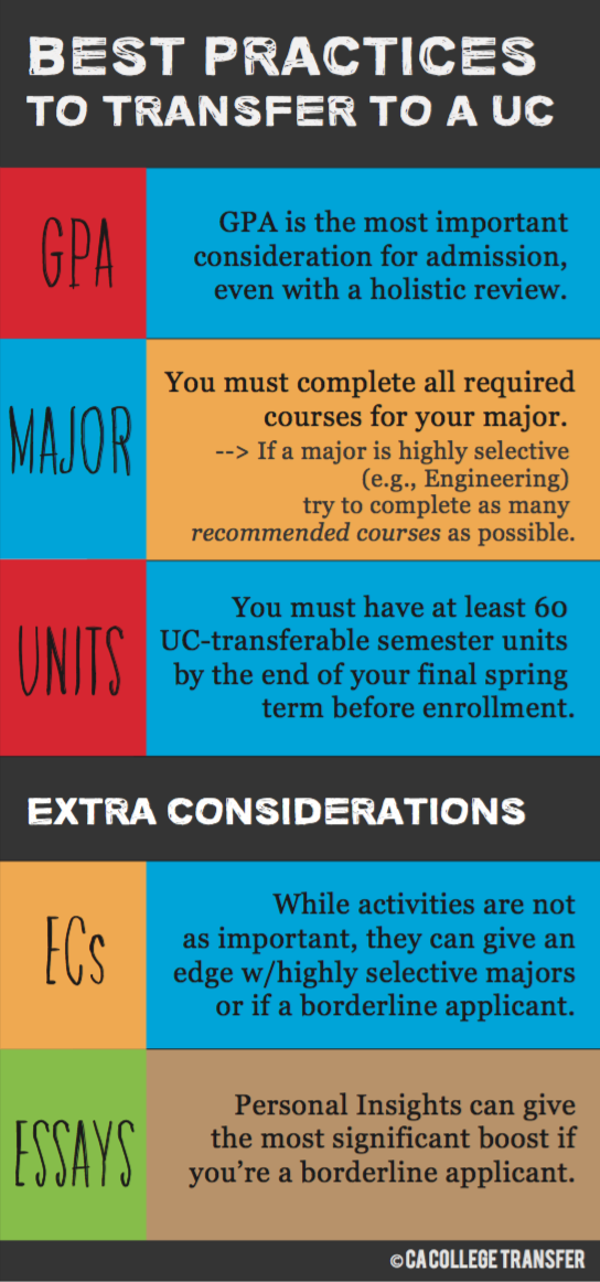 Best Practices To Transfer To A UC