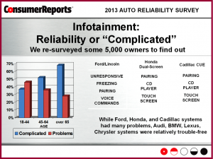 AutoInformed.com