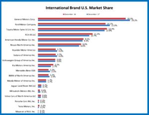 AutoInformed.com on 2016 US auto sales