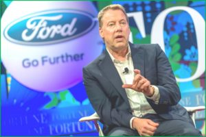 Auto Informed.com on 2018 Ford Motor Proxy