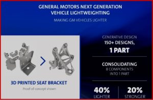 AutoInformed.com on GM and AutoData Lightweighting