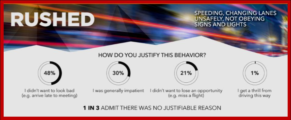AutoInformed.com on Dangerous Driving