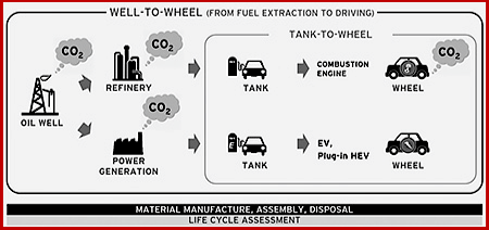 AutoInformed.com on CO2