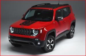 AutoInformed.com on Jeep COVID-19 Marketing