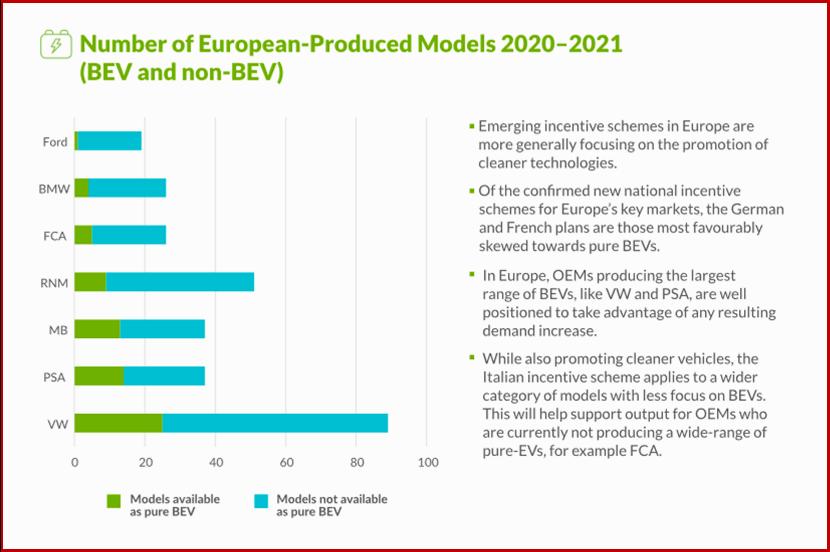 Ken Zino of AutoInformed.com on Global Light Vehicle Sales Forecast