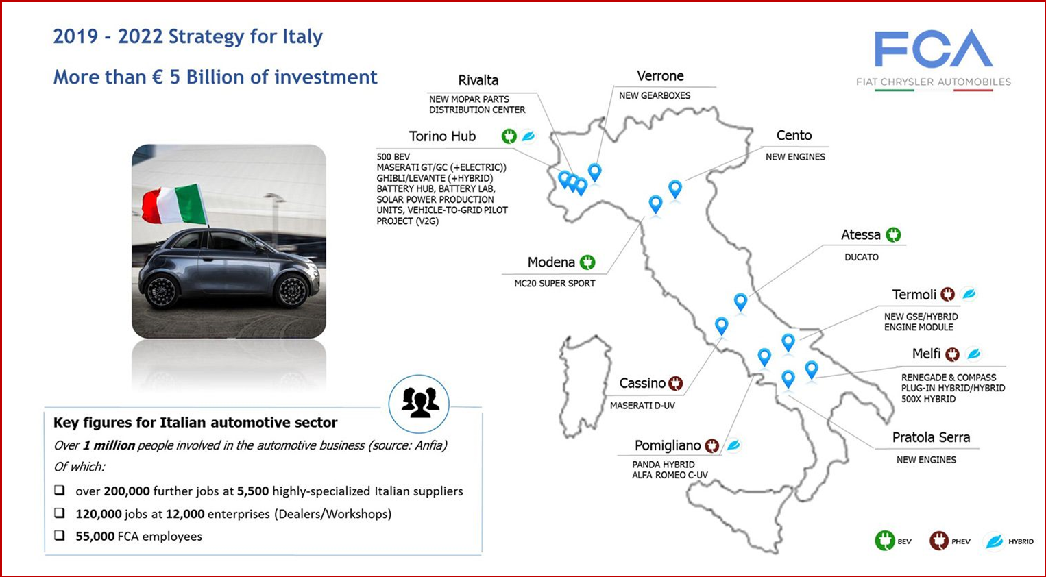 AutoInformed Ken Zino at AutoInformed.com on FCA Italian Business strategy and Credit Agreements