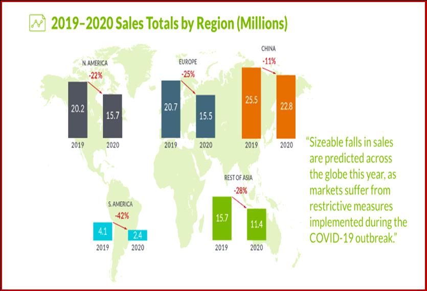 AutoInformed Ken Zino on 2020 Global LIght Vehicle Sales forecast