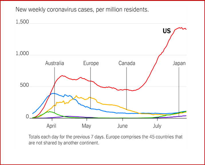 Ken Zino of AutoInformed.com on Unchecked Corona Virus Spread in US During July