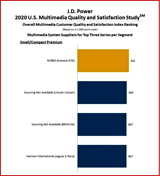 Ken Zino of AutoInformed.com on US Multi Media Quality and Satisfaction Survey