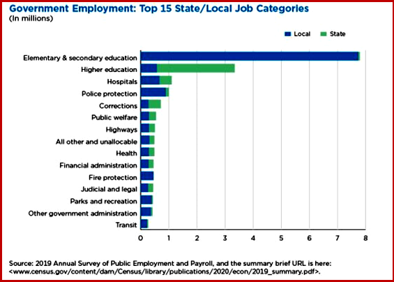 Ken Zino of AutoInformed.com on Government Employment.