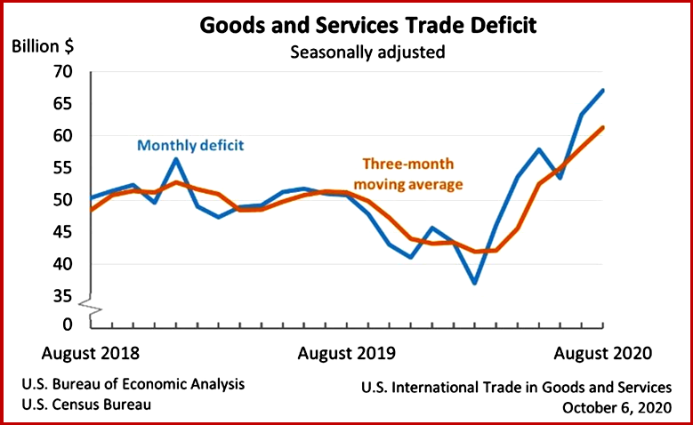 Ken Zino of AutoInformed.com on Growing US trade Deficit and lack of a Covid Response plan