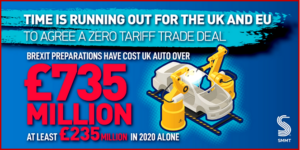 Ken Zino of AutoInformed.com on SMMT Plea For Brexit Deal