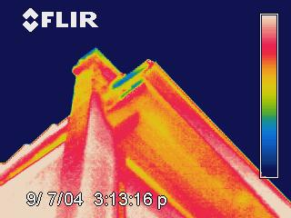 Infrared Survey