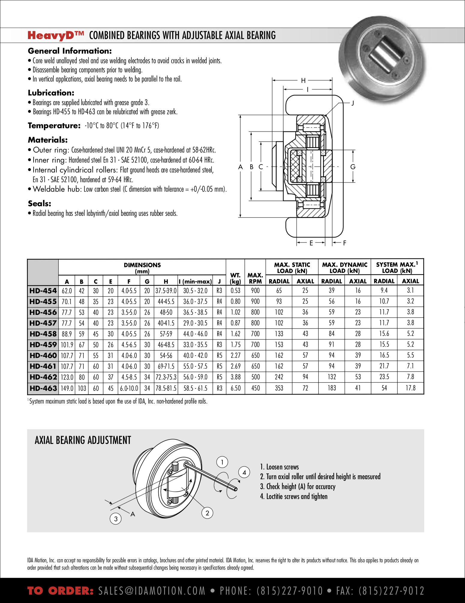 Combined Bearings with Adjustable Axial Roller, Iron Roughneck Bearing