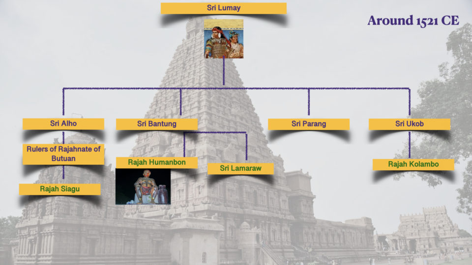 Sri Lumay Lineage - 1521 CE