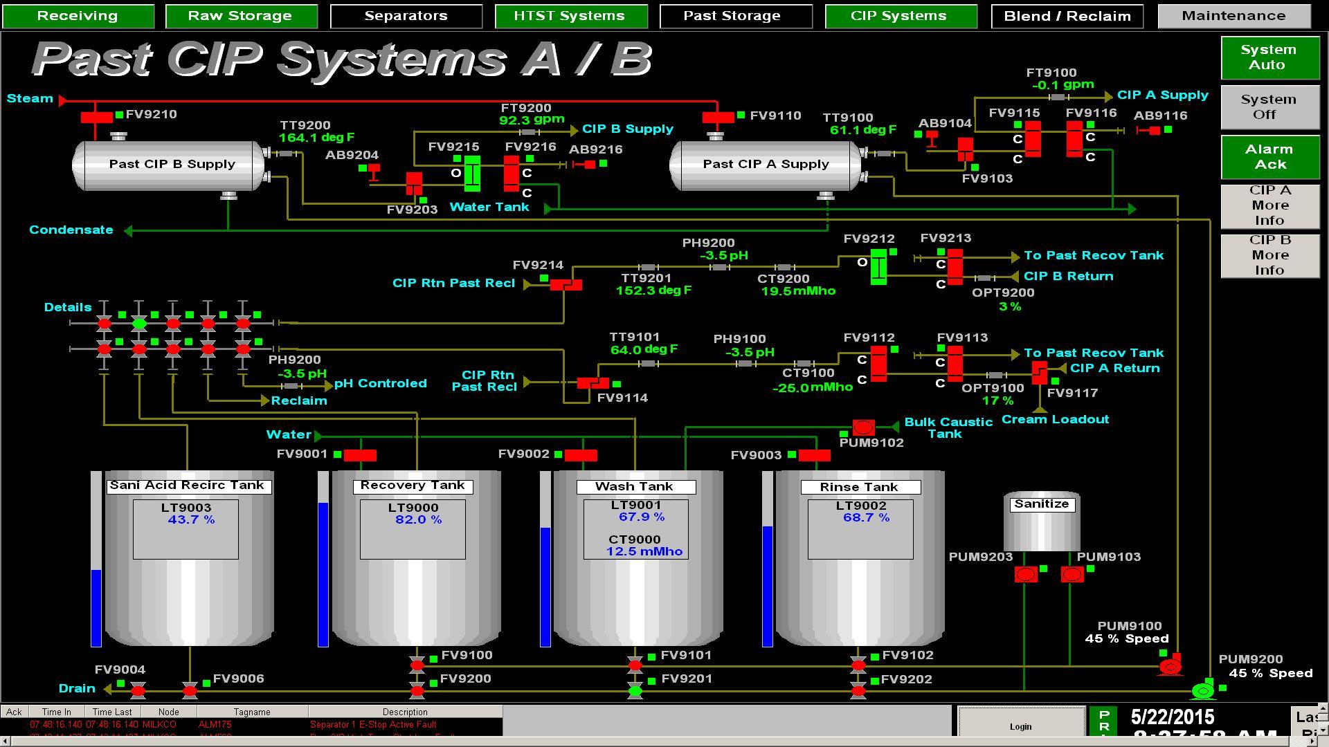 CIP System