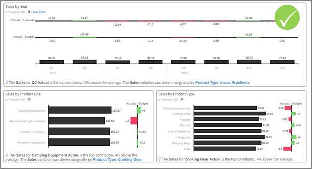 ibcs-visualizations-sap-analytics-cloud