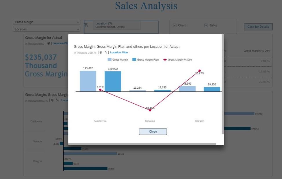application-design-sap-analytics-cloud