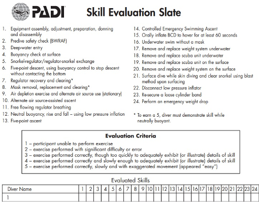 Skill slate for the IDC