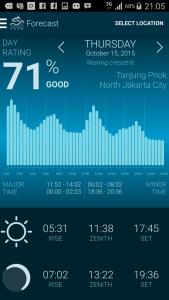 Jam mancing terbaik di Tanjung pasir menurut aplikasi Fishing & Hunting Forecast  I Fishing-Mancing.com
