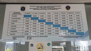 Daftar harga tiket kapal KM Kerapu dan KM Lumba Lumba ke pulau seribu